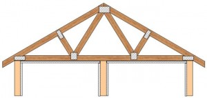Roof truss in normal position.