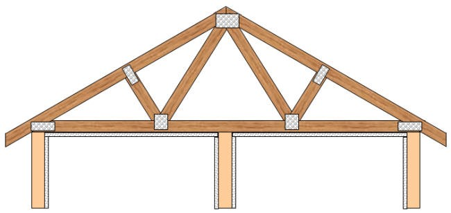 Truss uplift this is drywall for Prefabricated wood trusses
